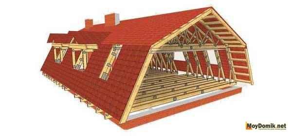 Строительство мансардной крыши своими руками3