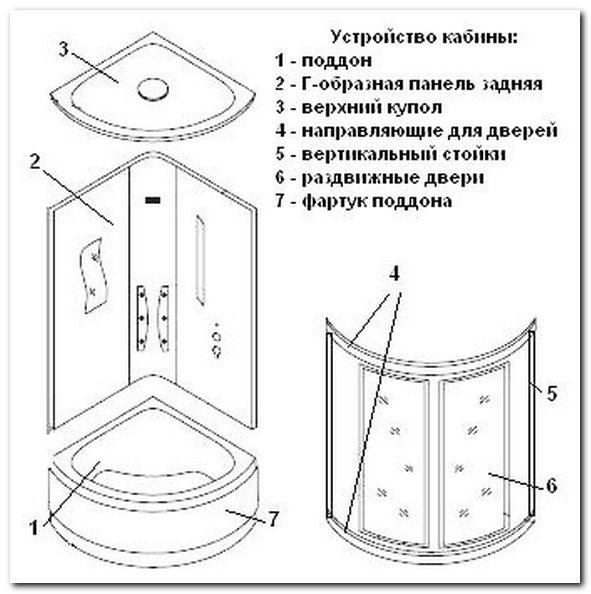 Тонкости монтажа душевых кабин1