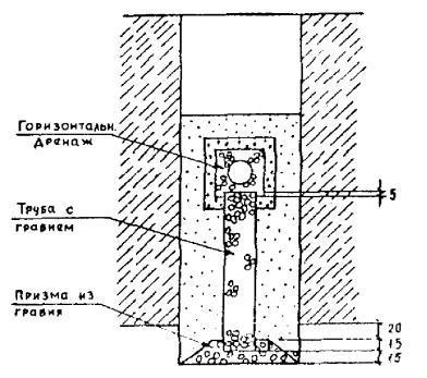 Виды дренажных систем. устройство дренажа3