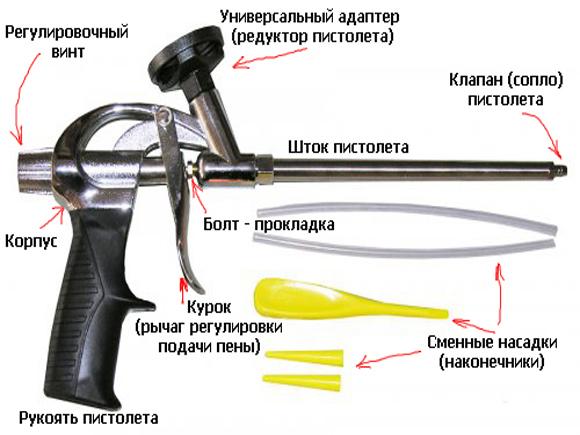 Выбираем пистолет для монтажной пены. устройство пистолета1