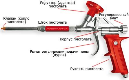 Выбираем пистолет для монтажной пены. устройство пистолета2