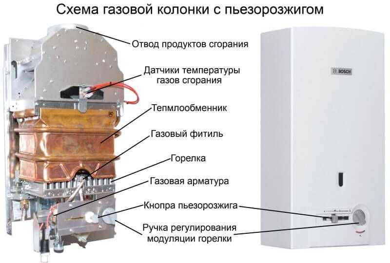 Выбор газовой колонки для нагрева воды0