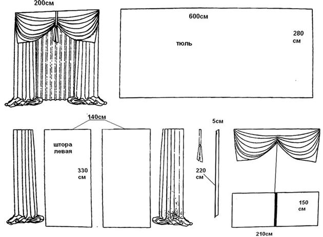 Выкройки штор для кухни: фото идеи | 464x630