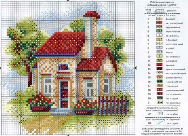 Вышивка крестом схемы домов: мини-схемы с новым годом, можно ли хранить, исполнение желаний, разрез делать6