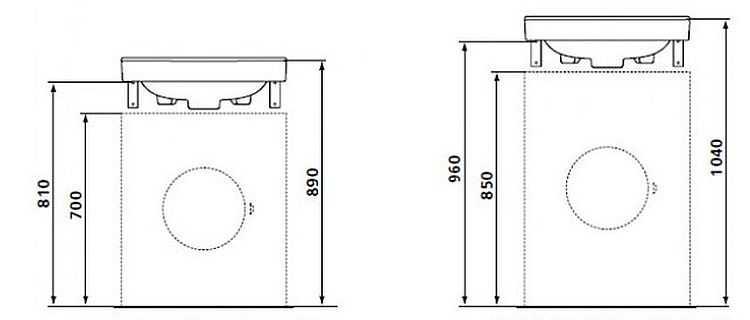 Высота стиральной машины5