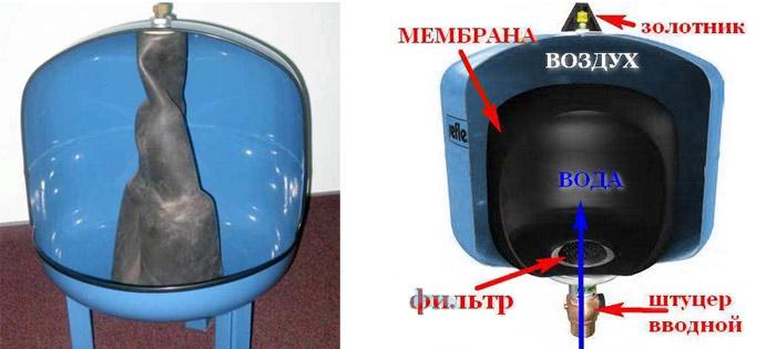 Замена мембраны в гидроаккумуляторе0