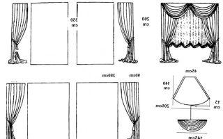 Как сшить тюль самостоятельно на кухню: выбор ткани, замер, выкройка