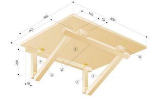 Как своими руками сделать откидной стол?
