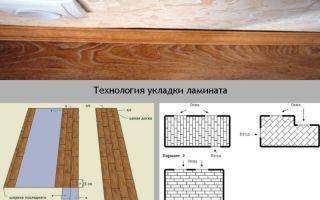 Инструкция: как правильно укладывать ламинат — вдоль или поперек