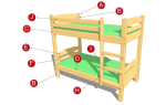 Кровать двухъярусная деревянная своими руками: пошаговая инструкция (фото и видео)