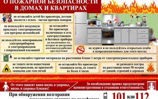 Пожарная безопасность в доме