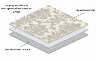 Особенности виниловых обоев на флизелиновой основе