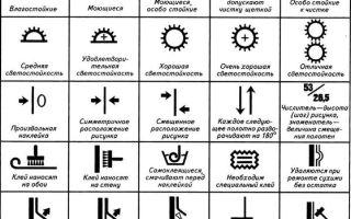 Обозначения и значки на обоях для стен