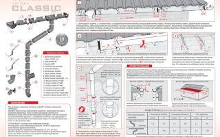 Какой выбрать водосток? проектирование, состав и монтаж водосточной системы