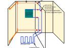 Теплый пол от полотенцесушителя: как подключить, схема