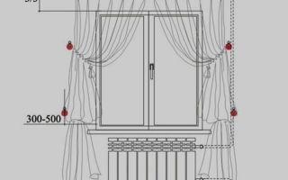 Карнизы для шторы: как правильно установить?