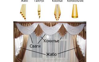 Как кроить шторы ламбрекены: основные виды
