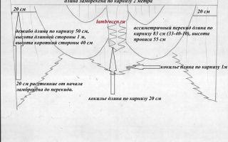 Схемы пошива ламбрекенов: от бантовой складки до галстука