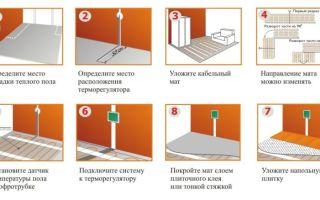 Как подключить теплый пол: схема и порядок выполнения работ