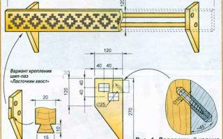 Карниз своими руками: процесс изготовления