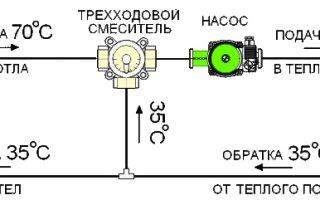 Смеситель для теплого водяного пола: схема подключения