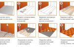 Схема теплого пола: пошаговая инструкция по укладке