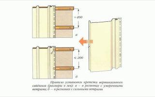 Особенности и технология монтажа вертикального сайдинга