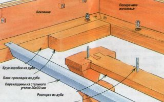 Как действует электрический полотенцесушитель?