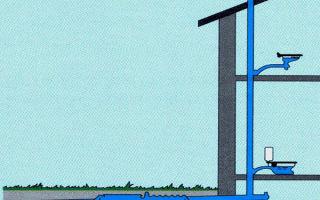 Вентиляция канализации: назначение и устройство