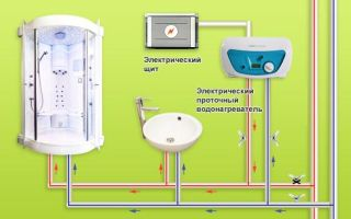 Грамотный выбор проточных нагревателей воды
