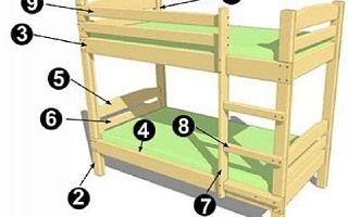 Как сделать двухэтажную кровать своими руками: процесс изготовления