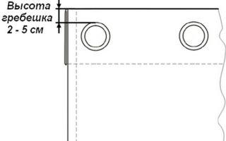 Схема установки люверсов на шторы в технике скрапбукинг: рекомендации и советы