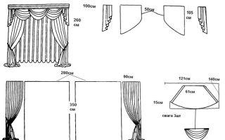 Как научиться шить шторы самостоятельно: порядок работы, модели выкройки