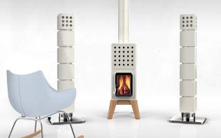 Thermostack – стиль и функциональность в одном