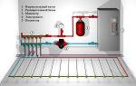 Теплый пол водяной от газового котла в доме своими руками