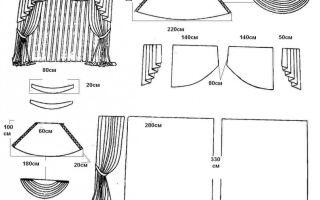 Шитье ламбрекенов своими руками: изготовление лекала и раскрой деталей