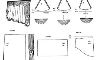 Шьем ламбрекен своими руками: пошаговая инструкция