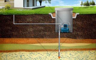 Что лучше скважина или колодец для водоснабжения дома?