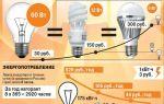 Энергосберегающие лампы – преимущество, выбор