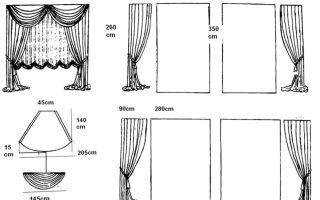 Как сделать шторы для гостиной своими руками