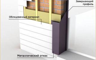 Устройство и монтаж металлических откосов для окон