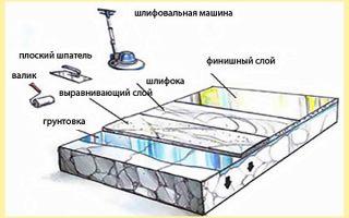 Технология полимерных полов: пошаговое устройство