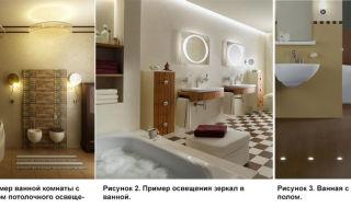 Как самому правильно выбрать ванную