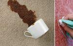 Моющиеся обои: как мыть, чем, виниловые, какие, жидкие можно ли мыть, флизелиновые, как правильно убрать жирное пятно с бумажных обоев, фото