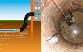 Напорная канализация: преимущество и устройство