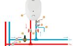 Правильное подключение водонагревателя своими руками