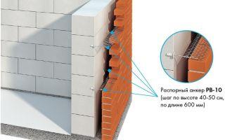 Технология облицовки дома из газобетона кирпичом