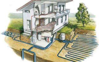 Отопление дома без газа. альтернативные способы отопления