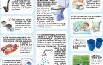 Как экономить воду? советы и рекомендации по уменьшению расхода воды