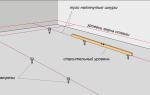 Маяки для стяжки пола: наливные маячки для заливки, как выставить для выравнивания, установка и как ставить, правило